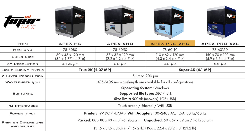 Tiger3D_APEX_Chart