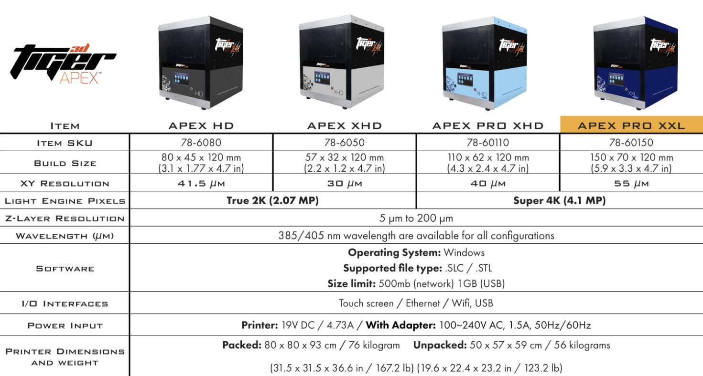Tiger3D_APEX_K_Chart