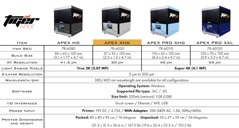 Tiger3D_APEX_Chart_
